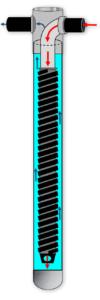 rygan-pipe-100x300